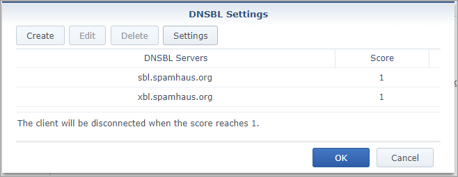 Screen shot of Synology MailPlus Server DNSBL settings